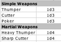 weapons in scurry